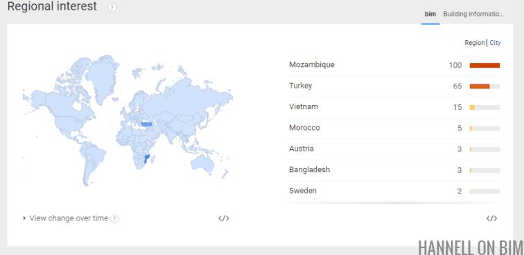 bim-google-trends-regional